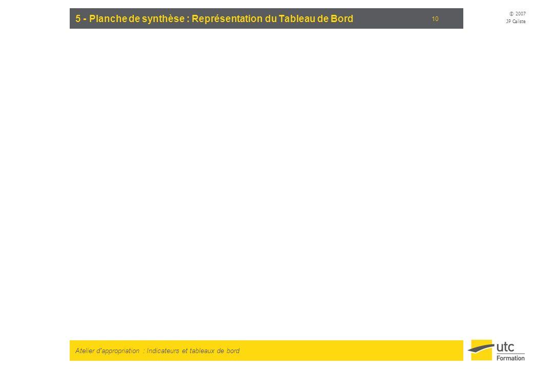 5 - Planche de synthèse : Représentation du Tableau de Bord