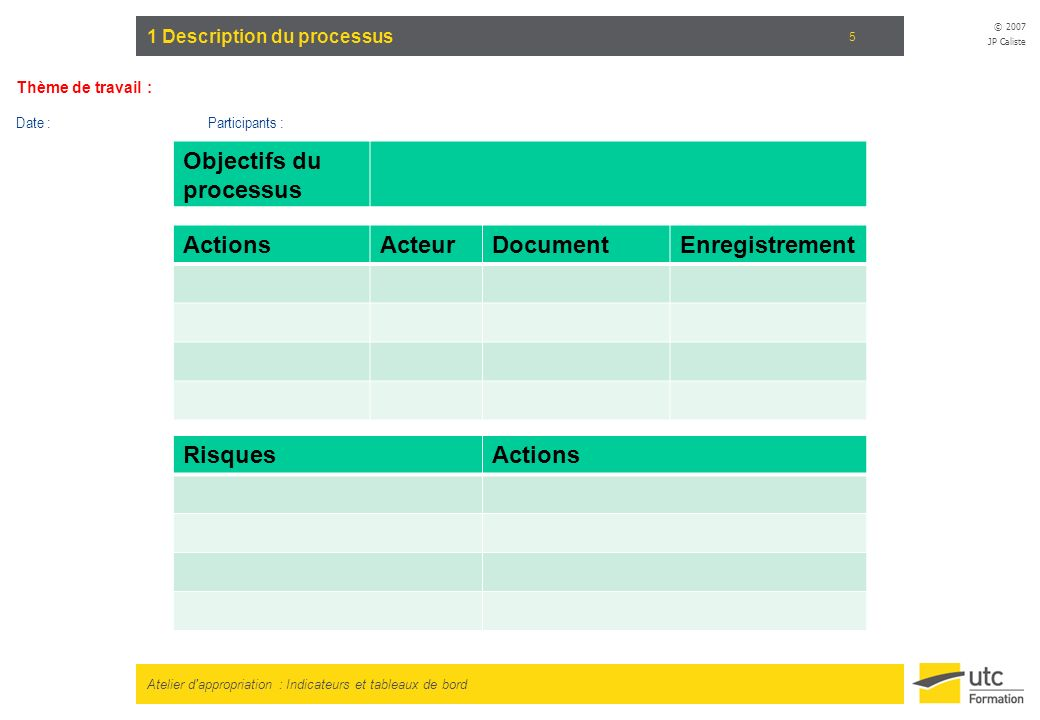 1 Description du processus