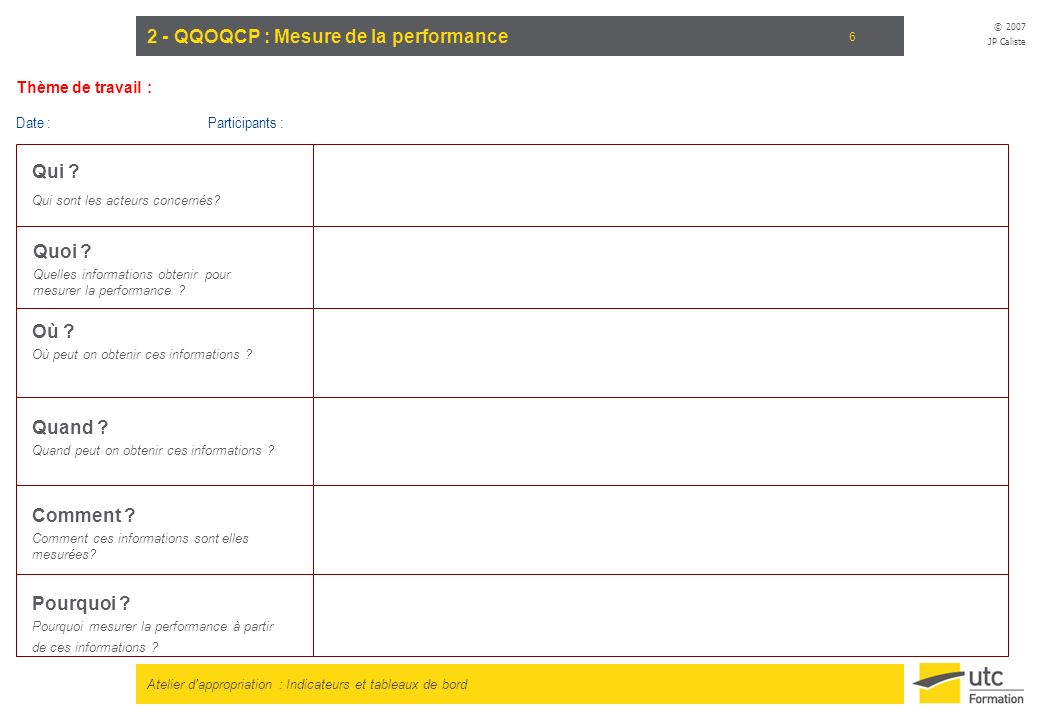 2 - QQOQCP : Mesure de la performance
