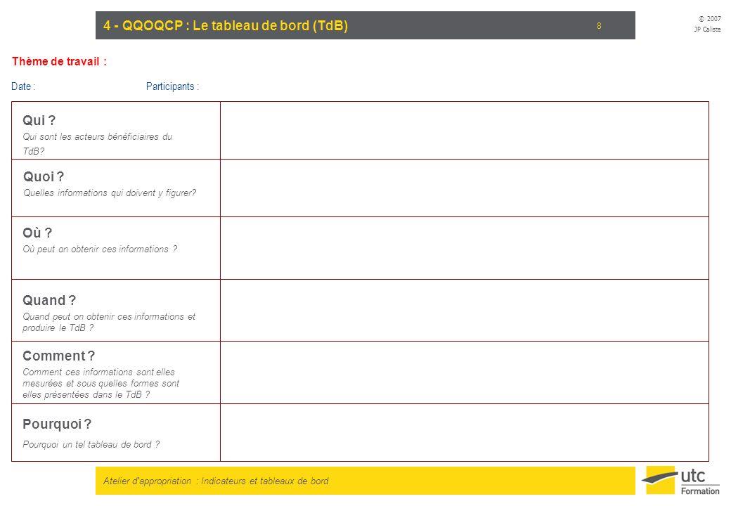 4 - QQOQCP : Le tableau de bord (TdB)