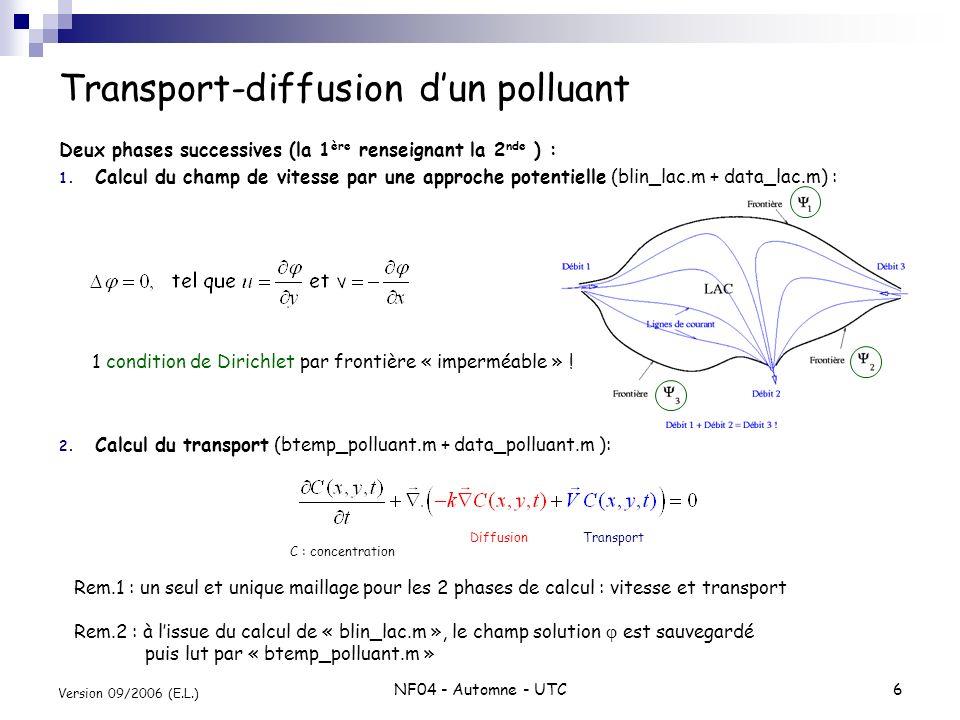 Transport-diffusion d'un polluant