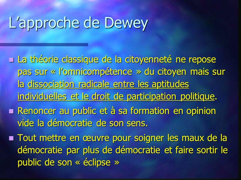 L'approche de Dewey