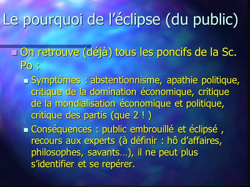 Le pourquoi de l'éclipse (du public)