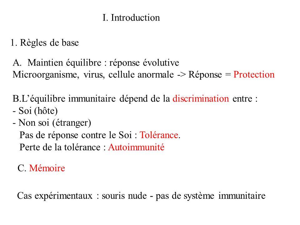 I. Introduction 1. Règles de base. Maintien équilibre : réponse évolutive. Microorganisme, virus, cellule anormale -> Réponse = Protection.