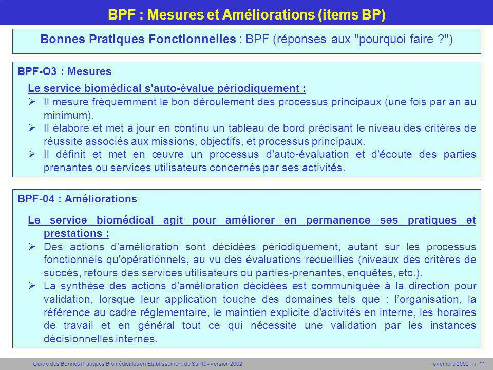 BPF : Mesures et Améliorations (items BP)
