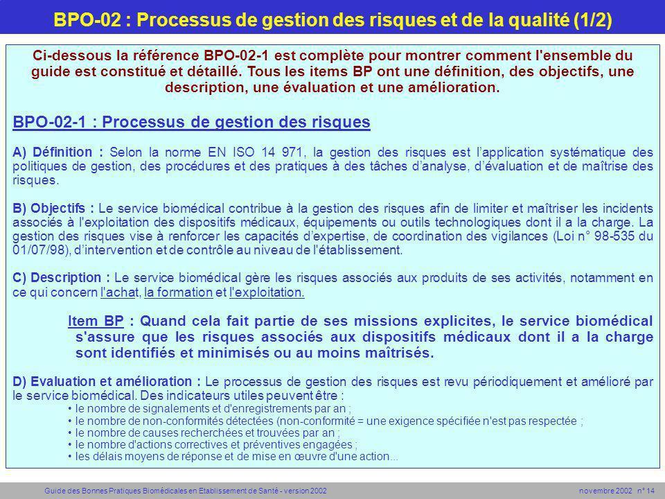 BPO-02 : Processus de gestion des risques et de la qualité (1/2)