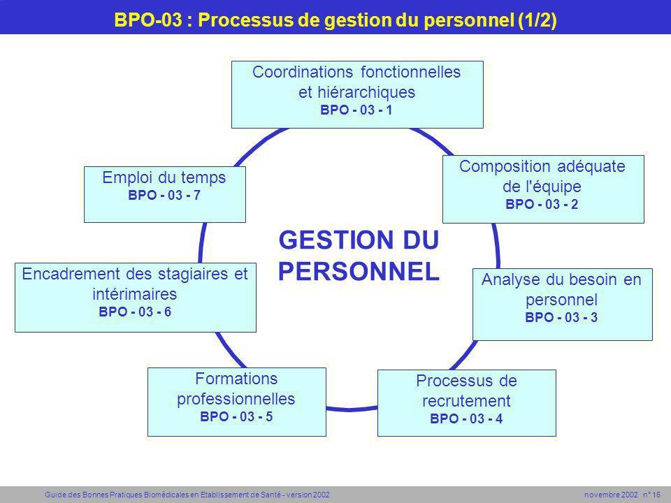 BPO-03 : Processus de gestion du personnel (1/2)