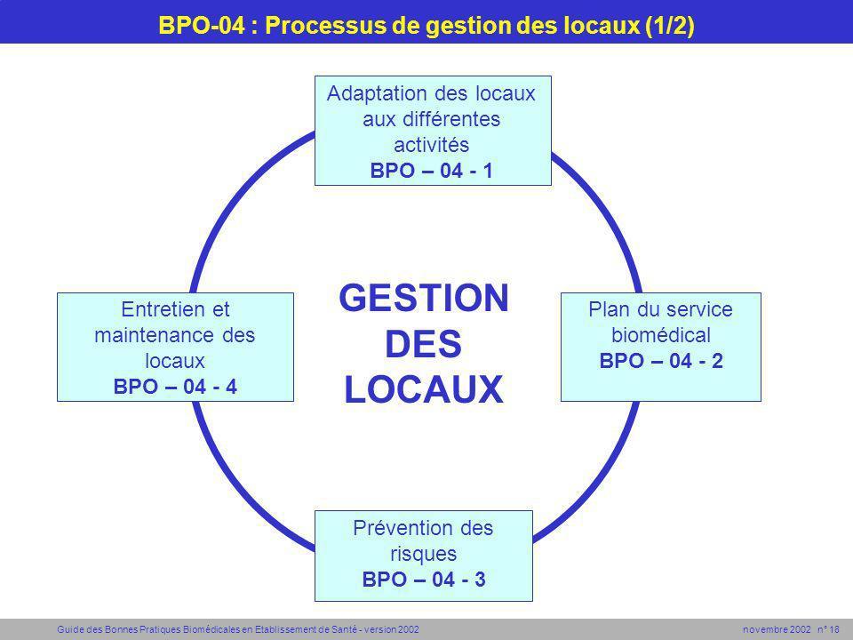 BPO-04 : Processus de gestion des locaux (1/2)