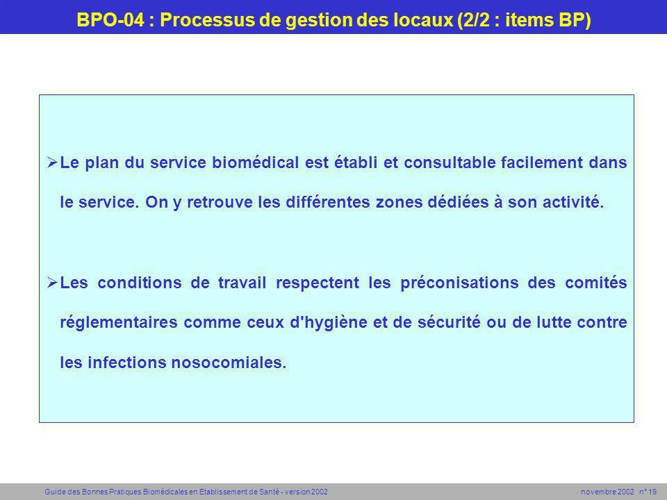BPO-04 : Processus de gestion des locaux (2/2 : items BP)