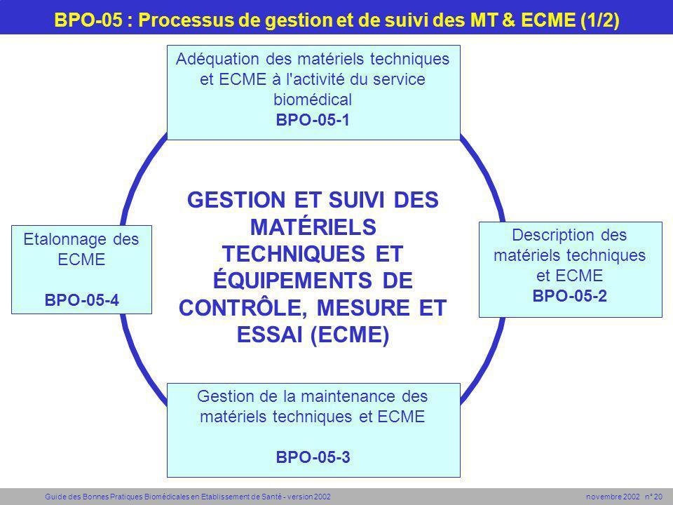 BPO-05 : Processus de gestion et de suivi des MT & ECME (1/2)
