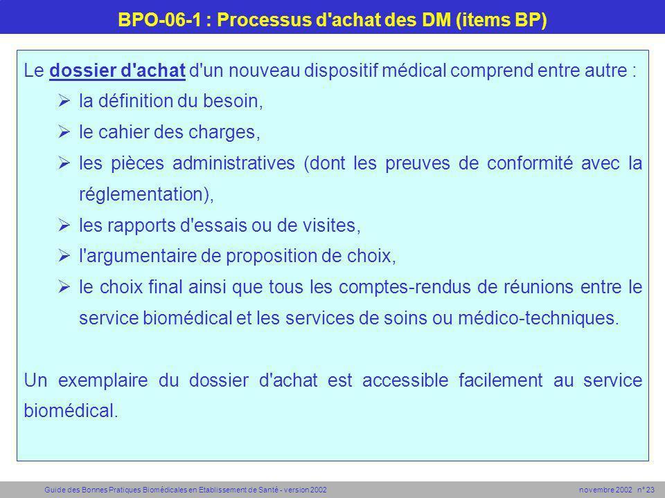 BPO-06-1 : Processus d achat des DM (items BP)