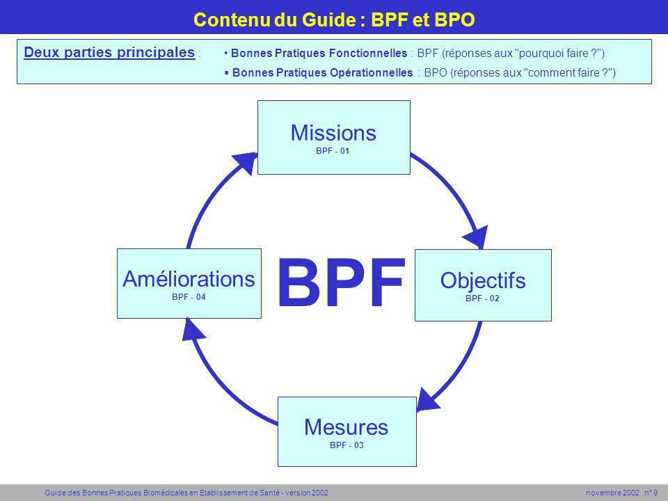 Contenu du Guide : BPF et BPO