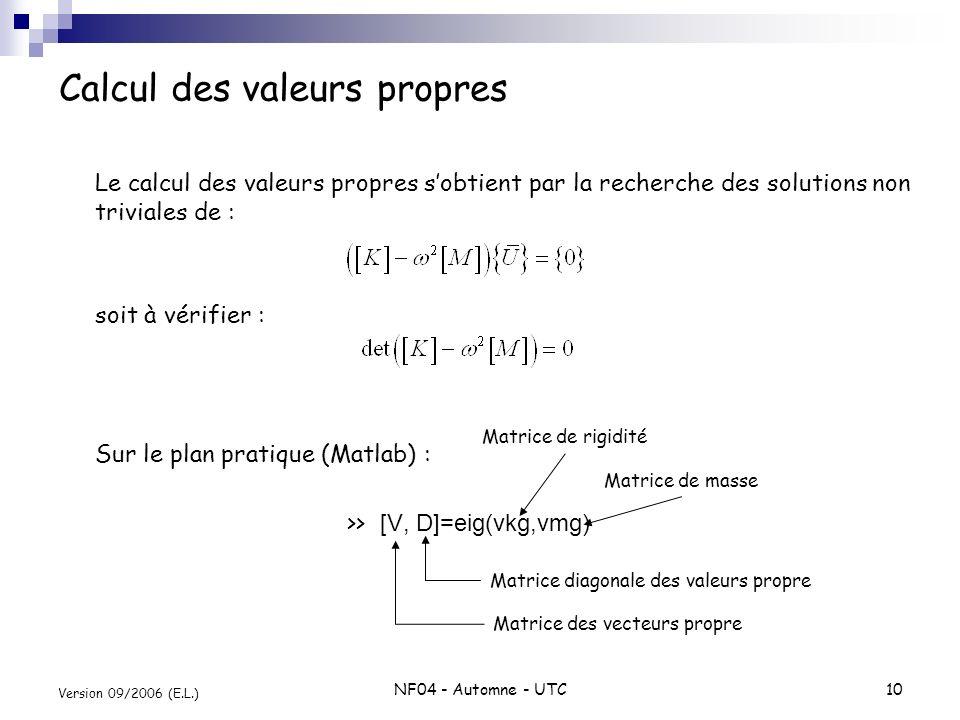Calcul des valeurs propres