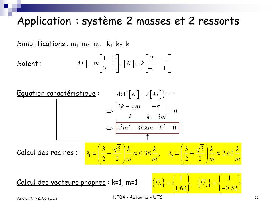 Application : système 2 masses et 2 ressorts