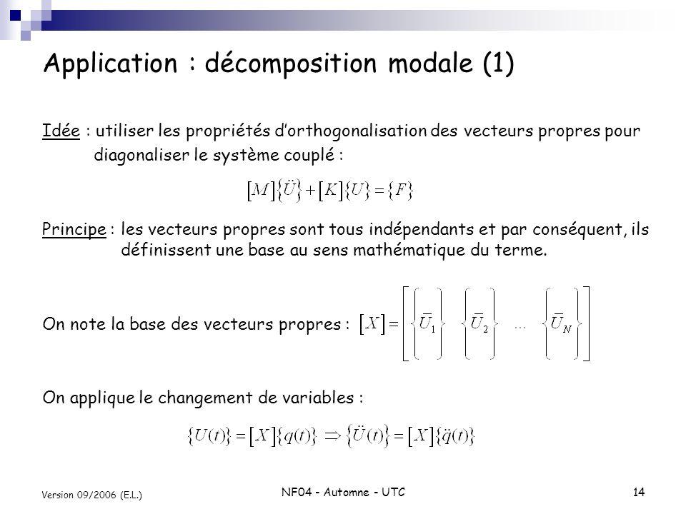 Application : décomposition modale (1)