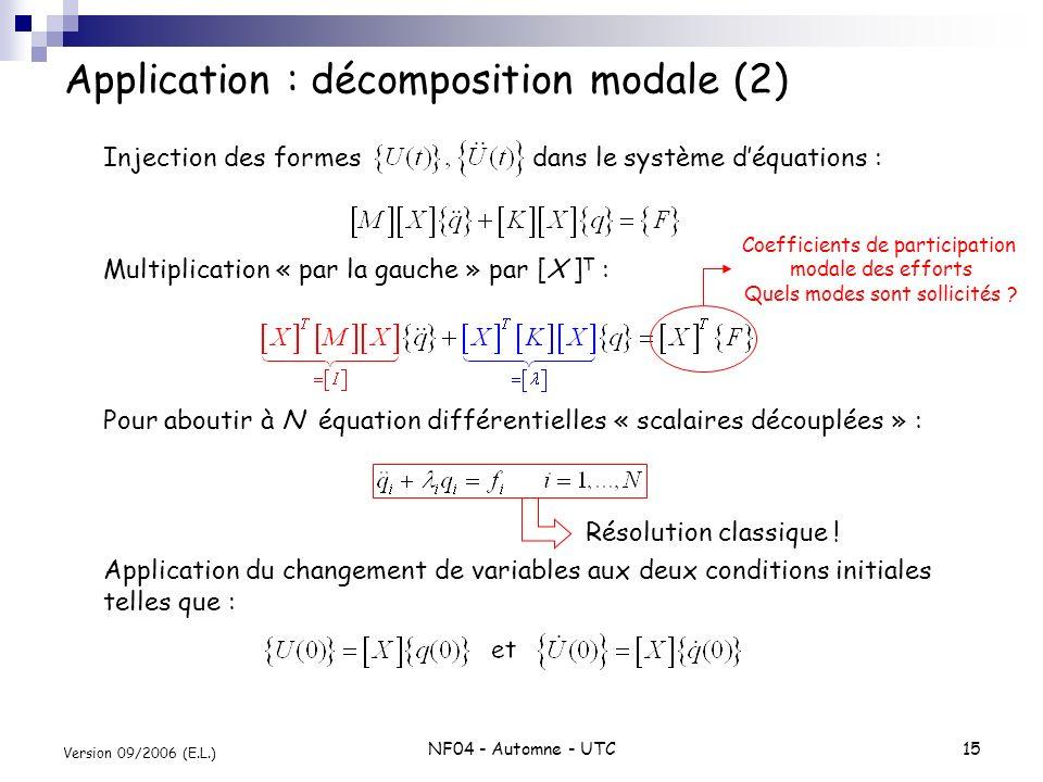 Application : décomposition modale (2)