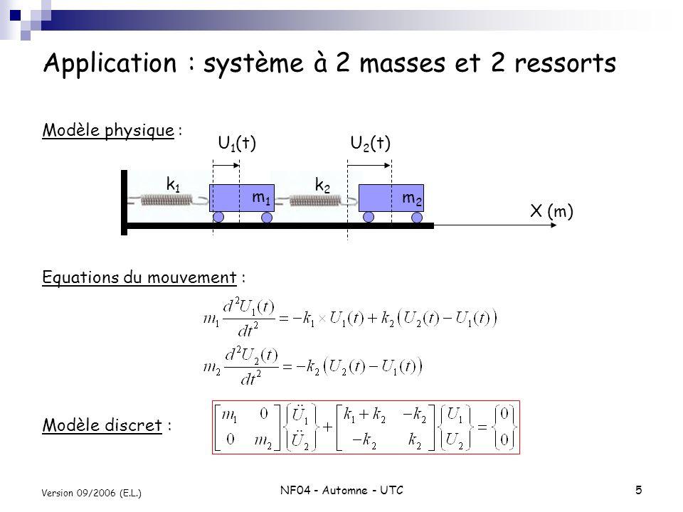 Application : système à 2 masses et 2 ressorts