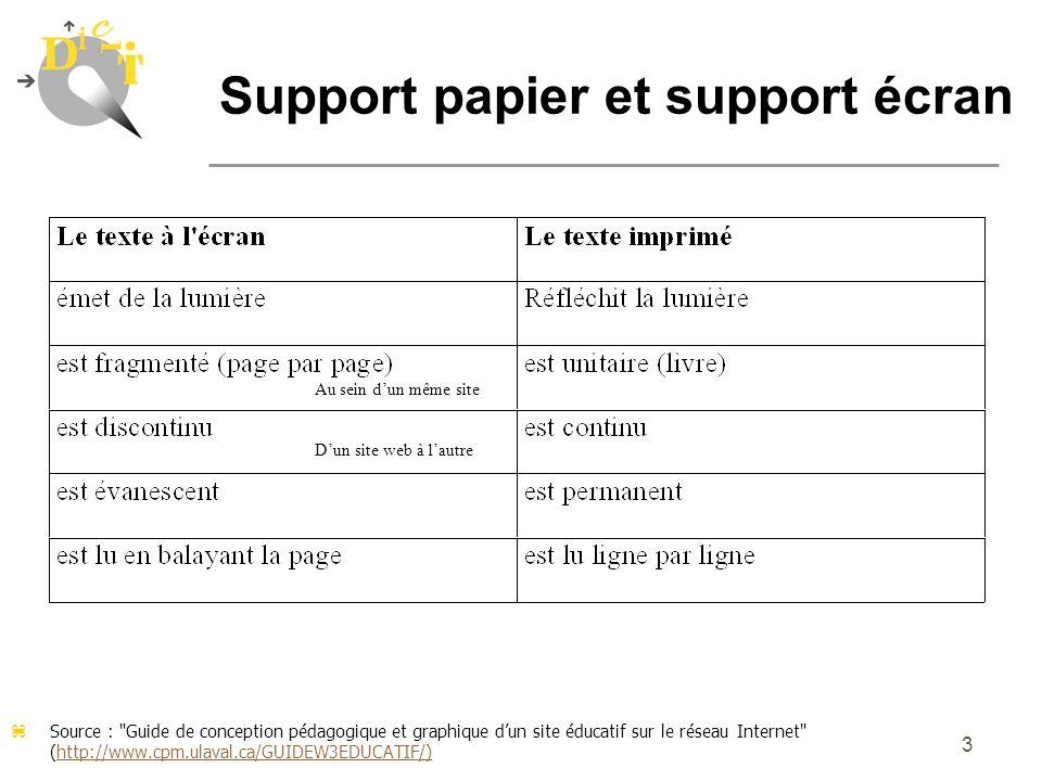 Support papier et support écran