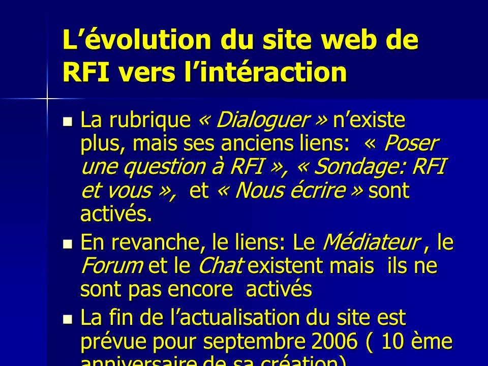 L'évolution du site web de RFI vers l'intéraction