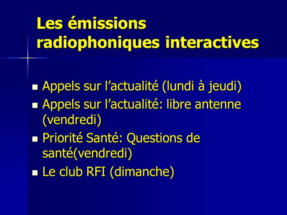 Les émissions radiophoniques interactives