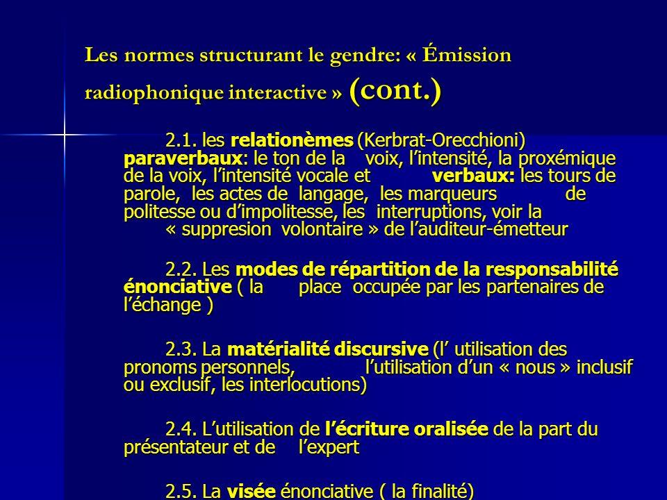 Les normes structurant le gendre: « Émission radiophonique interactive » (cont.)