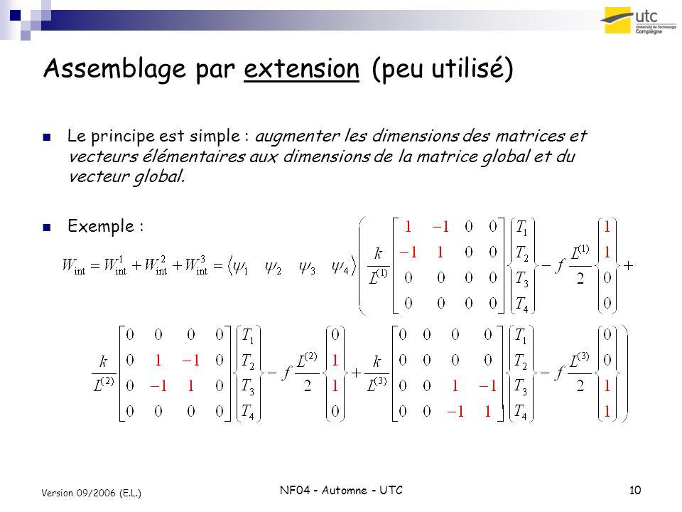 Assemblage par extension (peu utilisé)