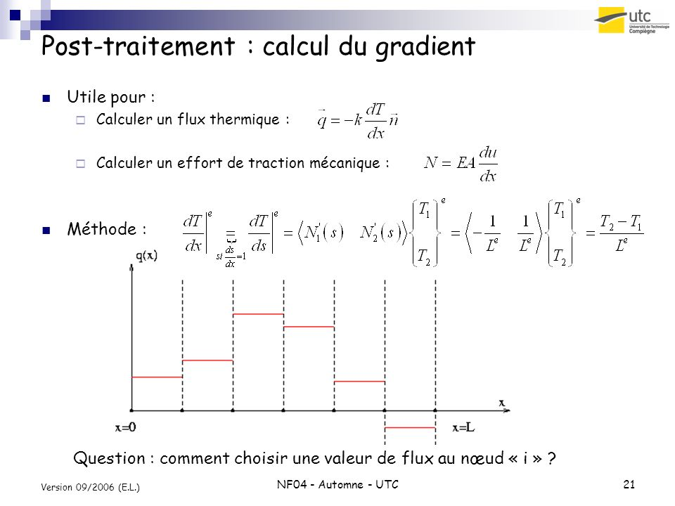 Post-traitement : calcul du gradient