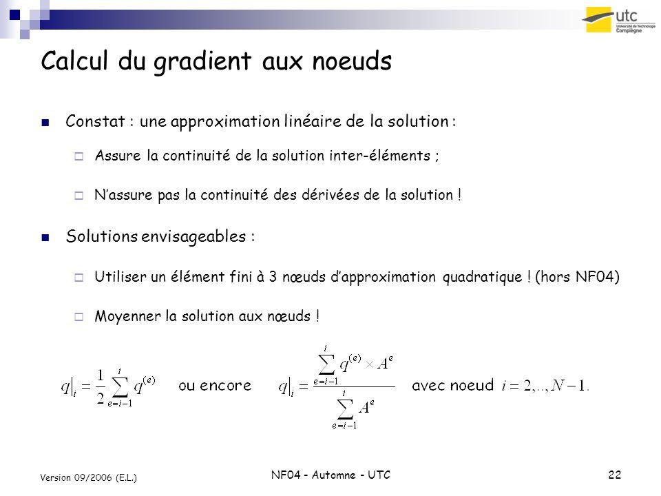 Calcul du gradient aux noeuds
