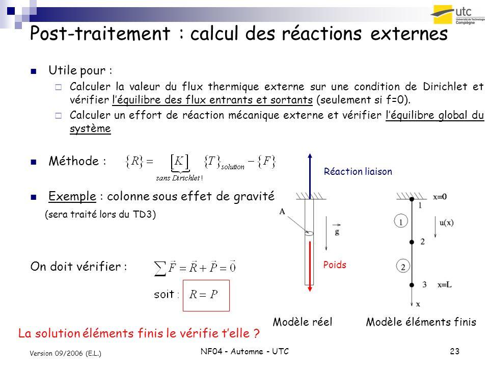 Post-traitement : calcul des réactions externes