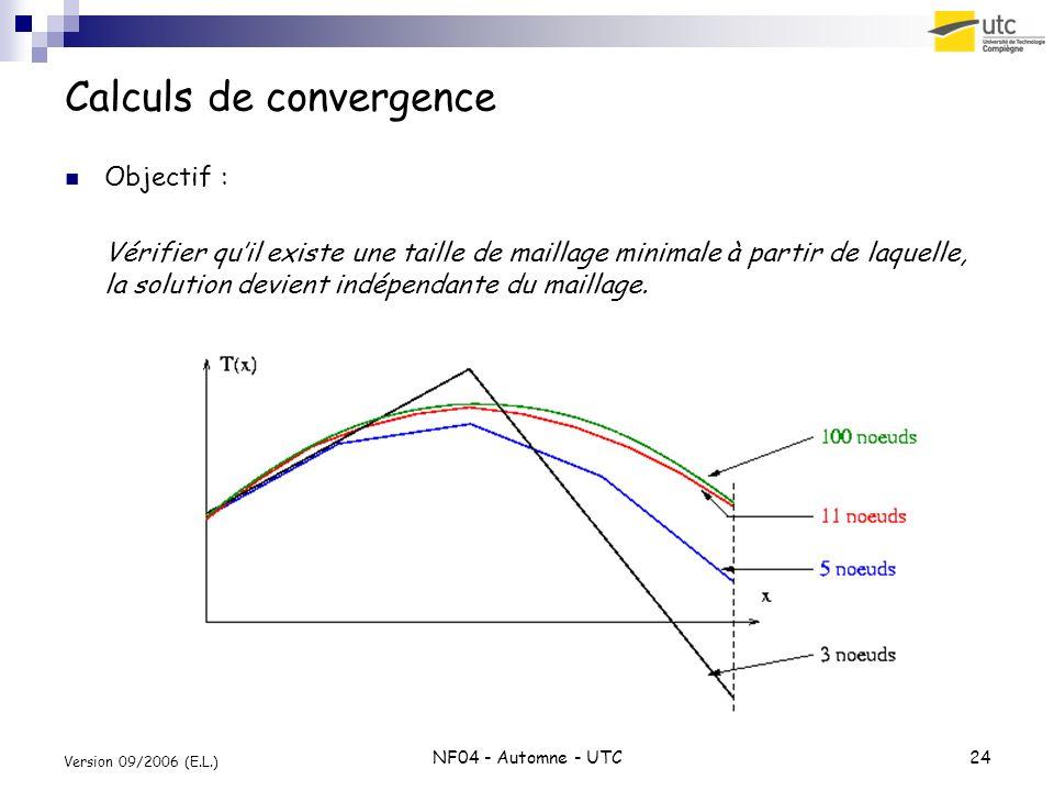 Calculs de convergence