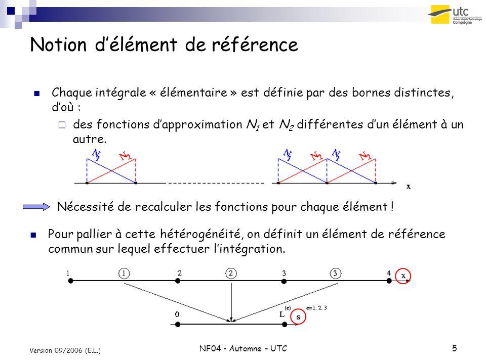 Notion d'élément de référence