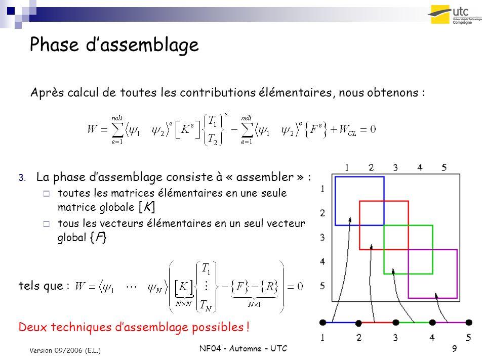 Phase d'assemblage Après calcul de toutes les contributions élémentaires, nous obtenons : La phase d'assemblage consiste à « assembler » :