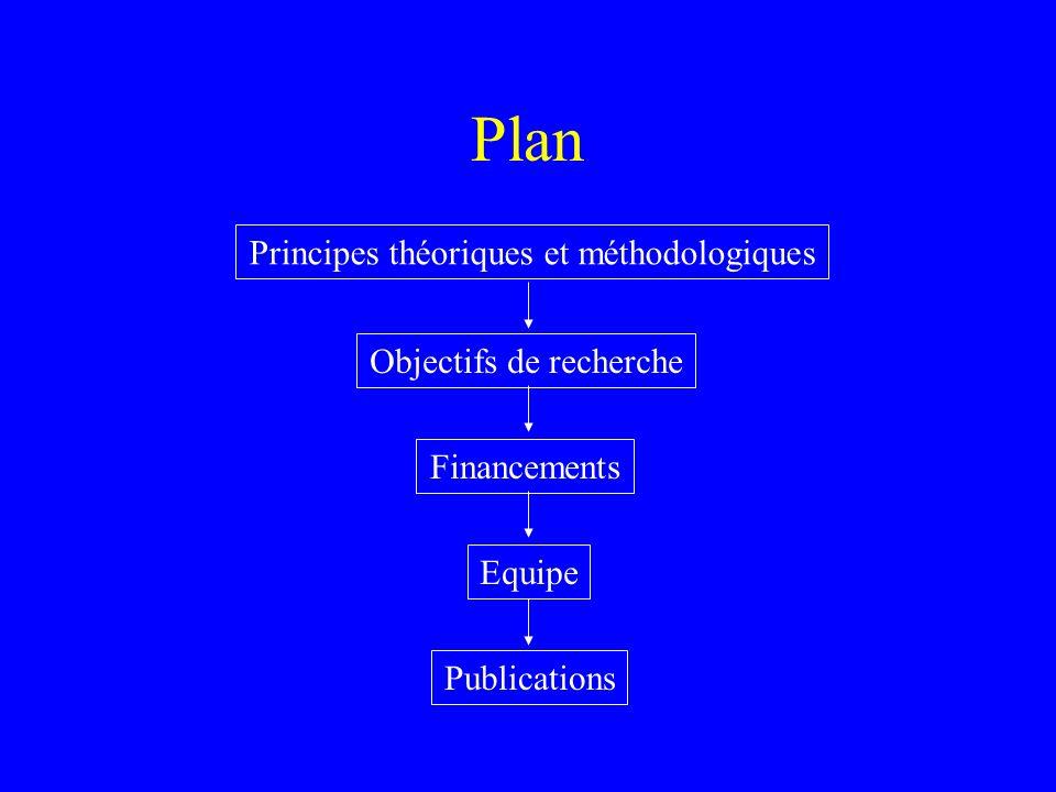 Plan Principes théoriques et méthodologiques Objectifs de recherche