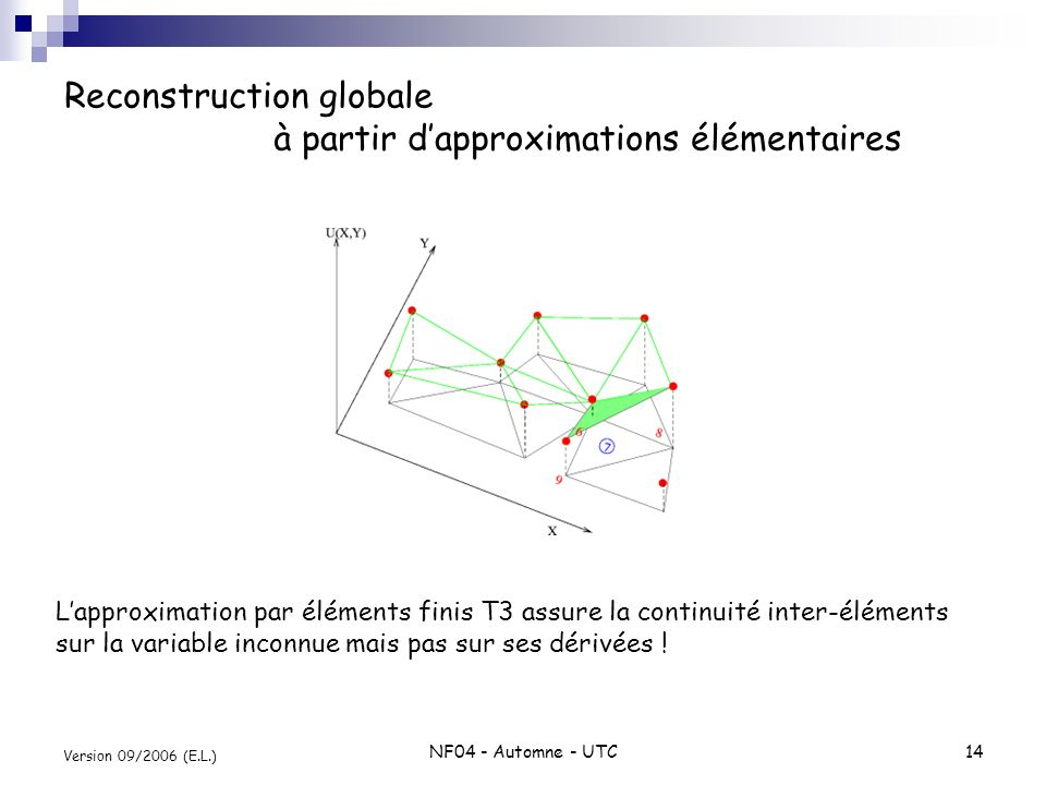 Reconstruction globale à partir d'approximations élémentaires