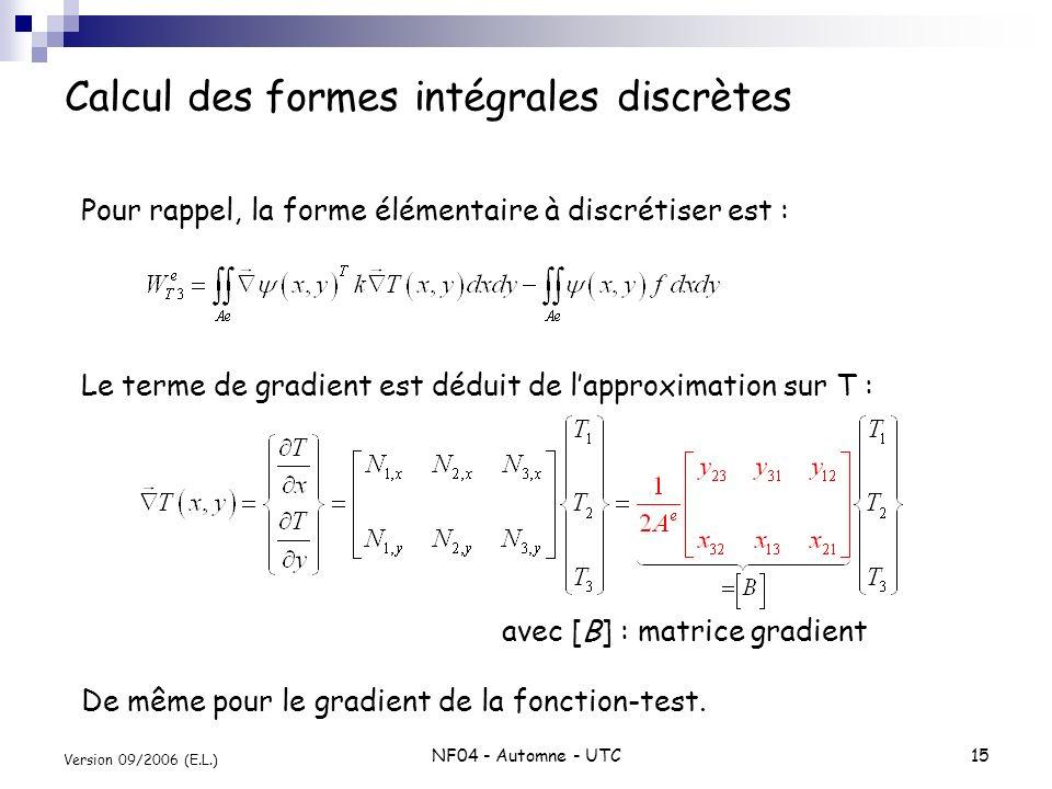 Calcul des formes intégrales discrètes
