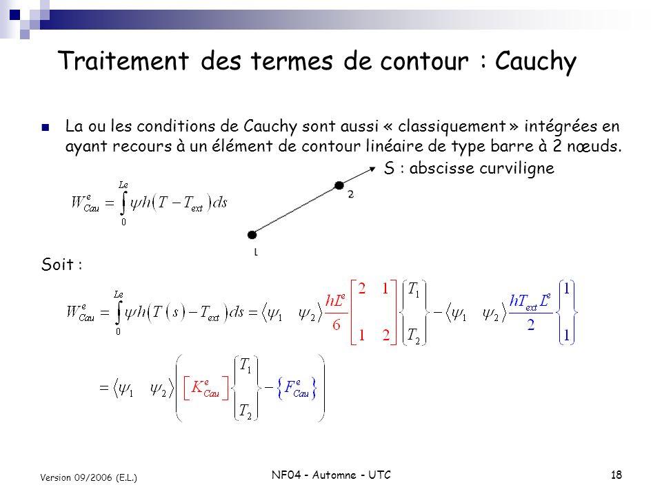 Traitement des termes de contour : Cauchy