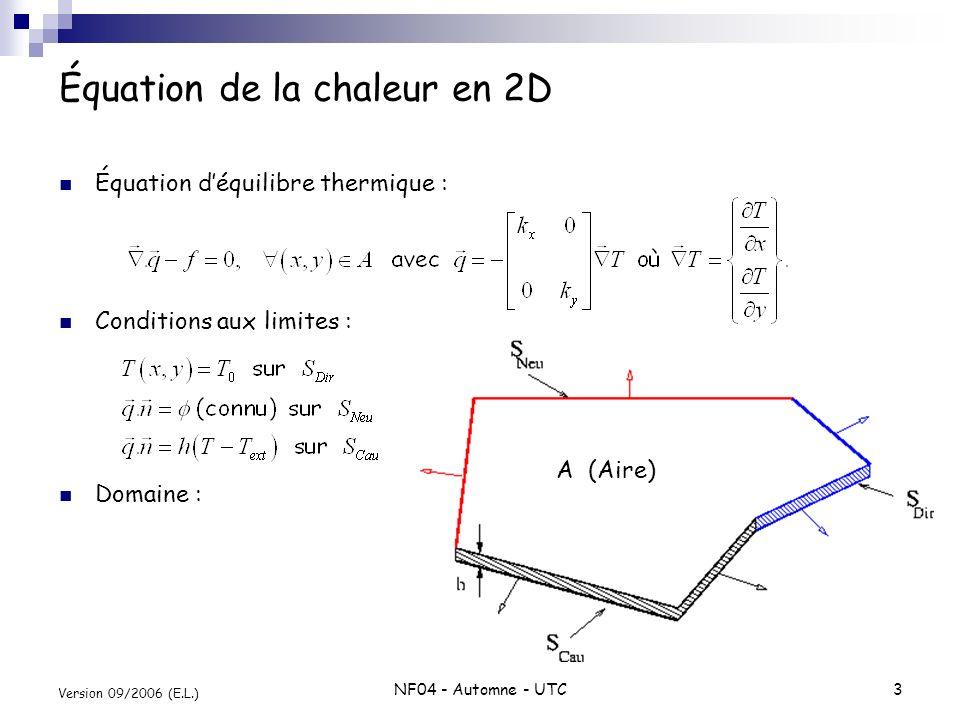 Équation de la chaleur en 2D