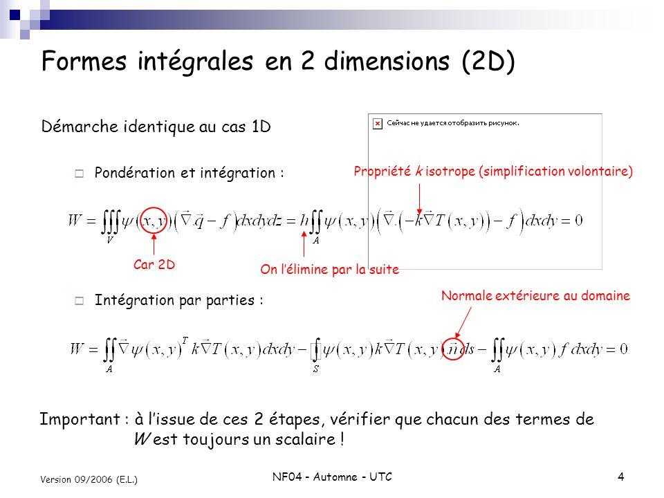 Formes intégrales en 2 dimensions (2D)