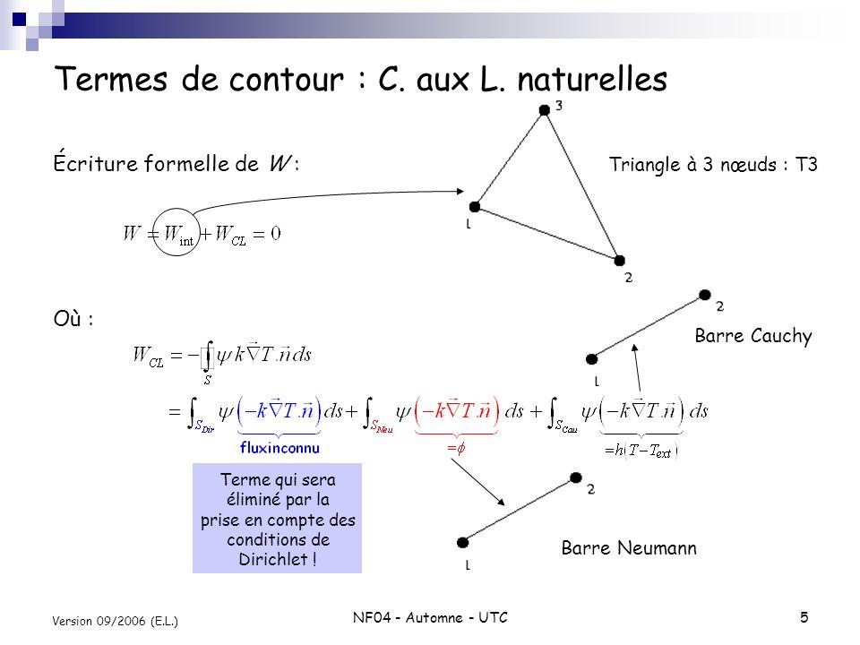 Termes de contour : C. aux L. naturelles