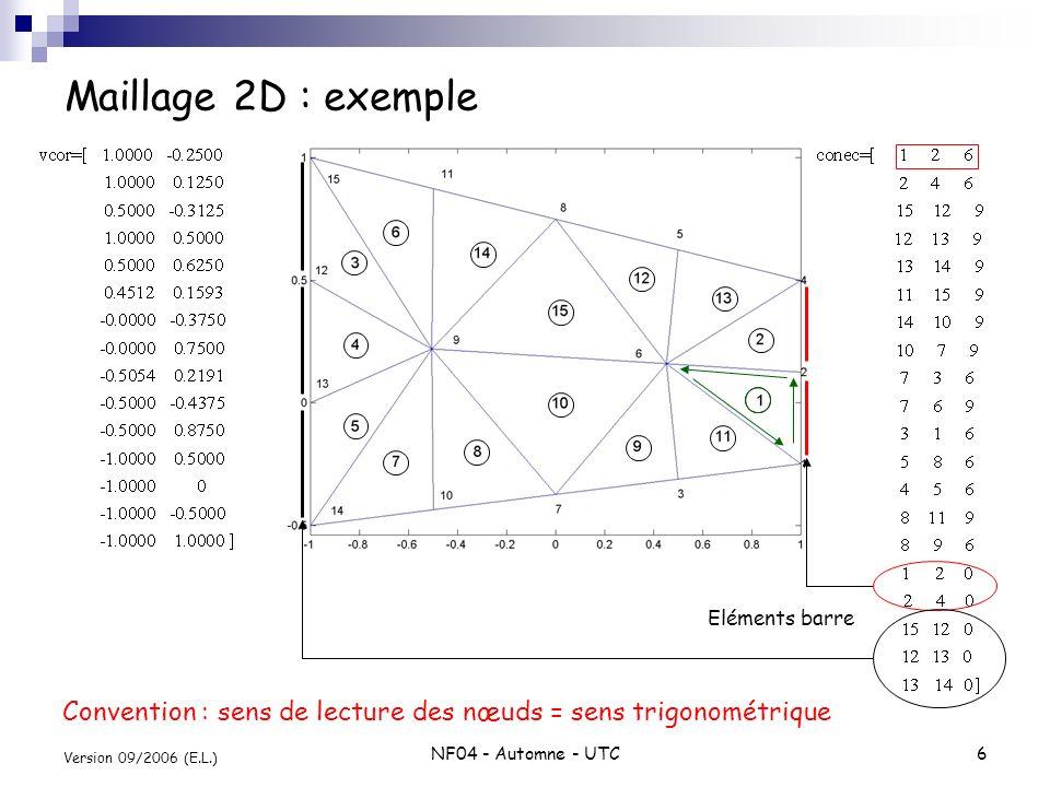 Maillage 2D : exemple Eléments barre. Convention : sens de lecture des nœuds = sens trigonométrique.
