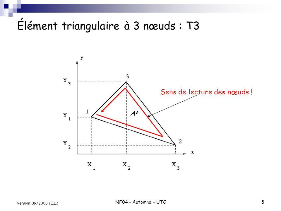 Élément triangulaire à 3 nœuds : T3