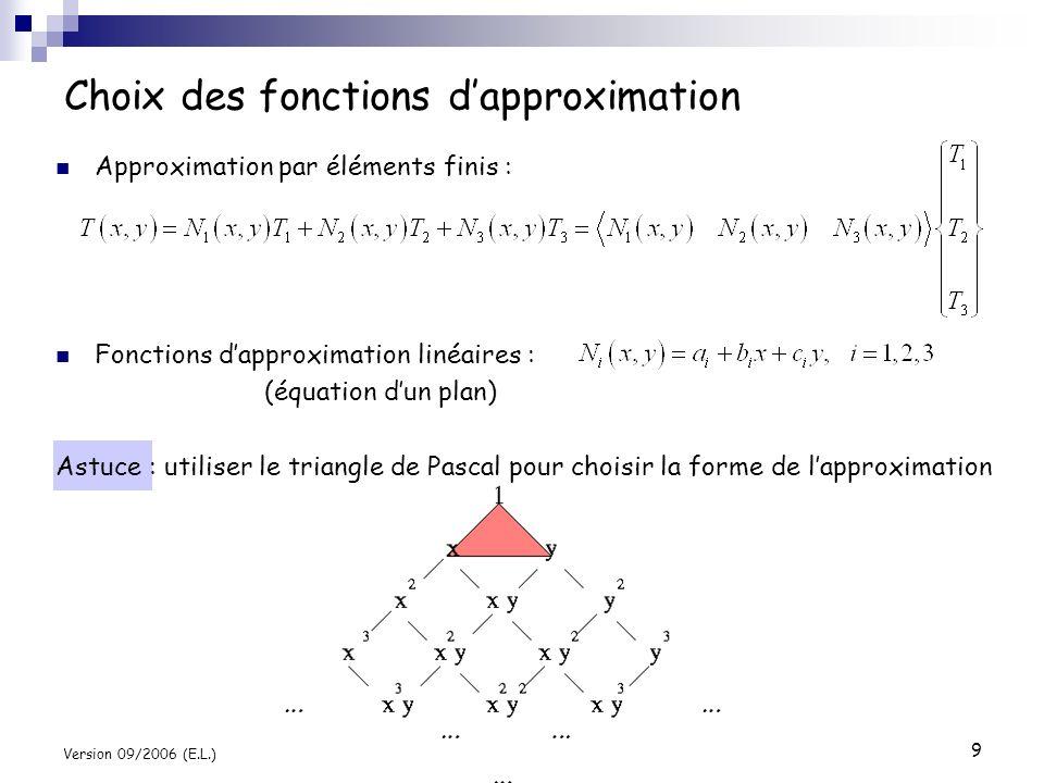 Choix des fonctions d'approximation