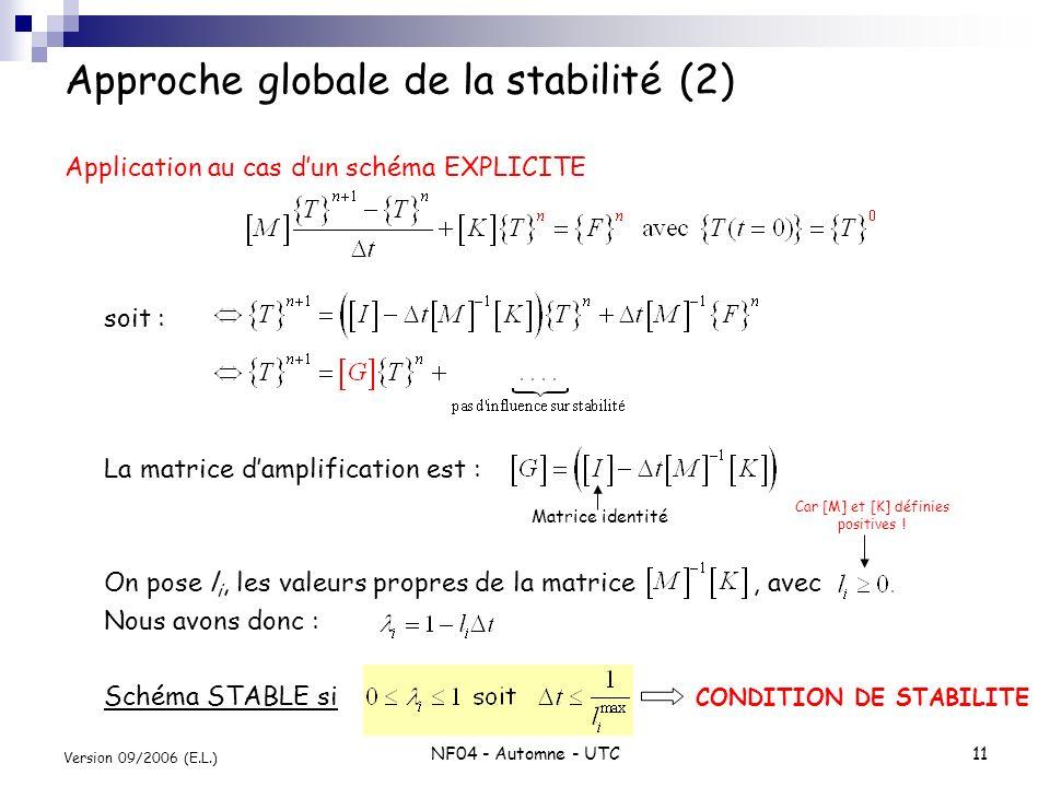 Approche globale de la stabilité (2)