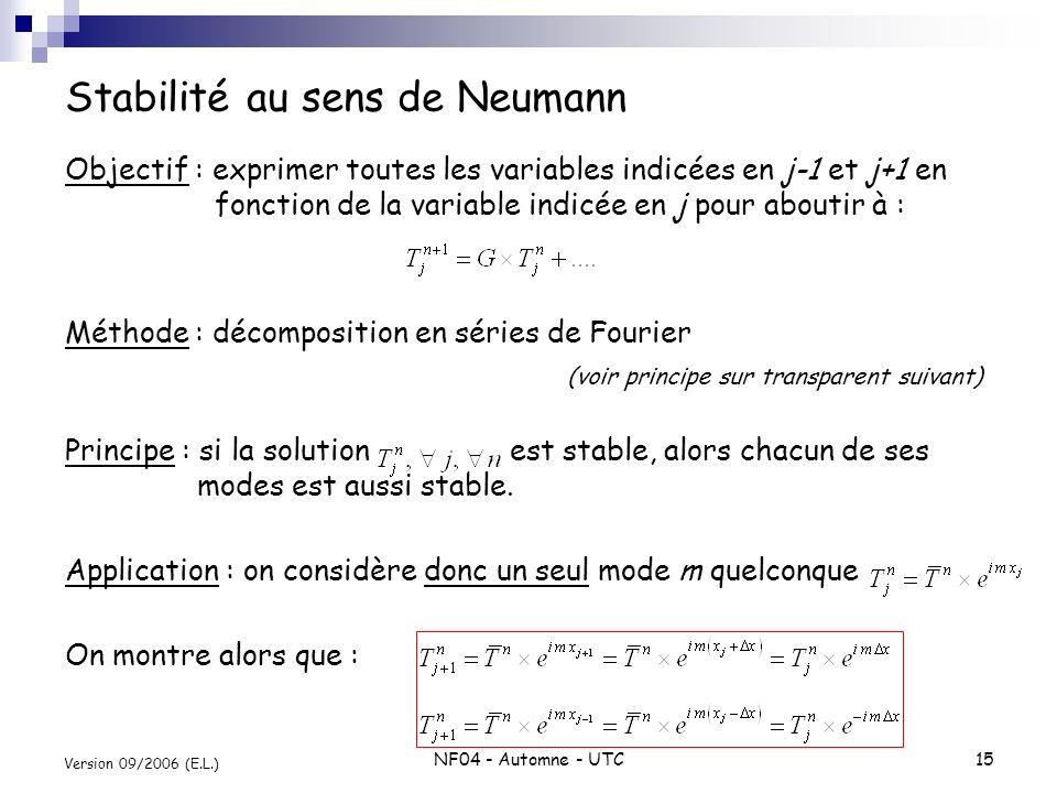 Stabilité au sens de Neumann