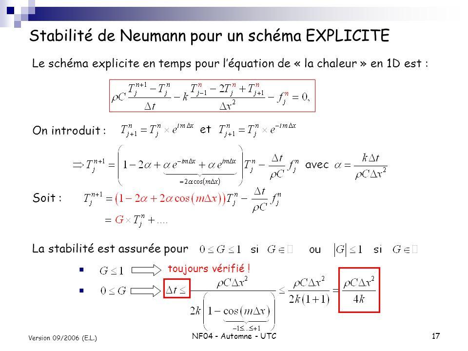Stabilité de Neumann pour un schéma EXPLICITE