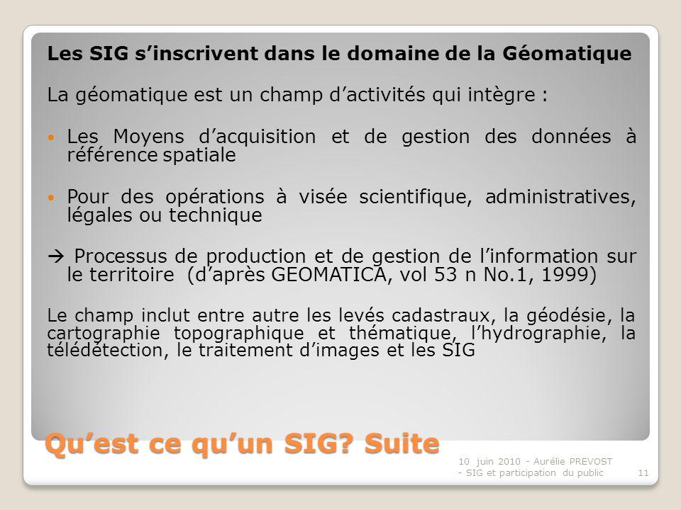 Qu'est ce qu'un SIG Suite