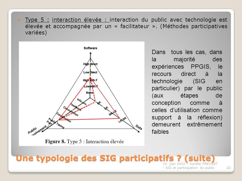 Une typologie des SIG participatifs (suite)