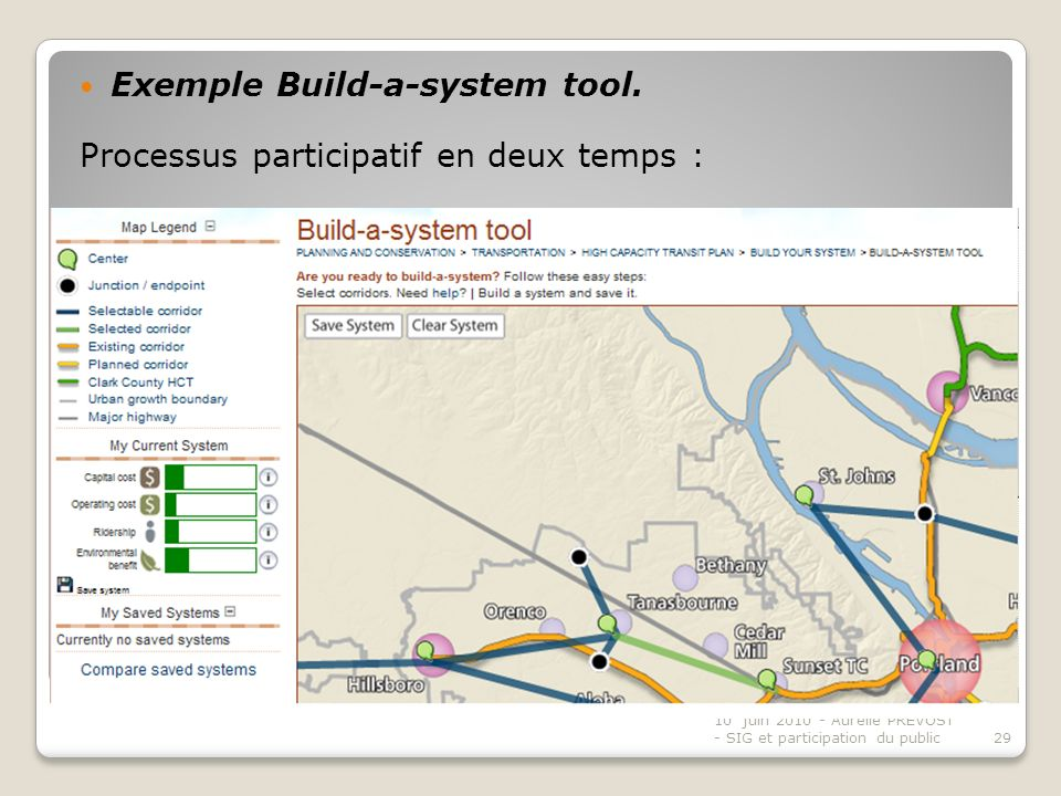 Exemple Build-a-system tool.
