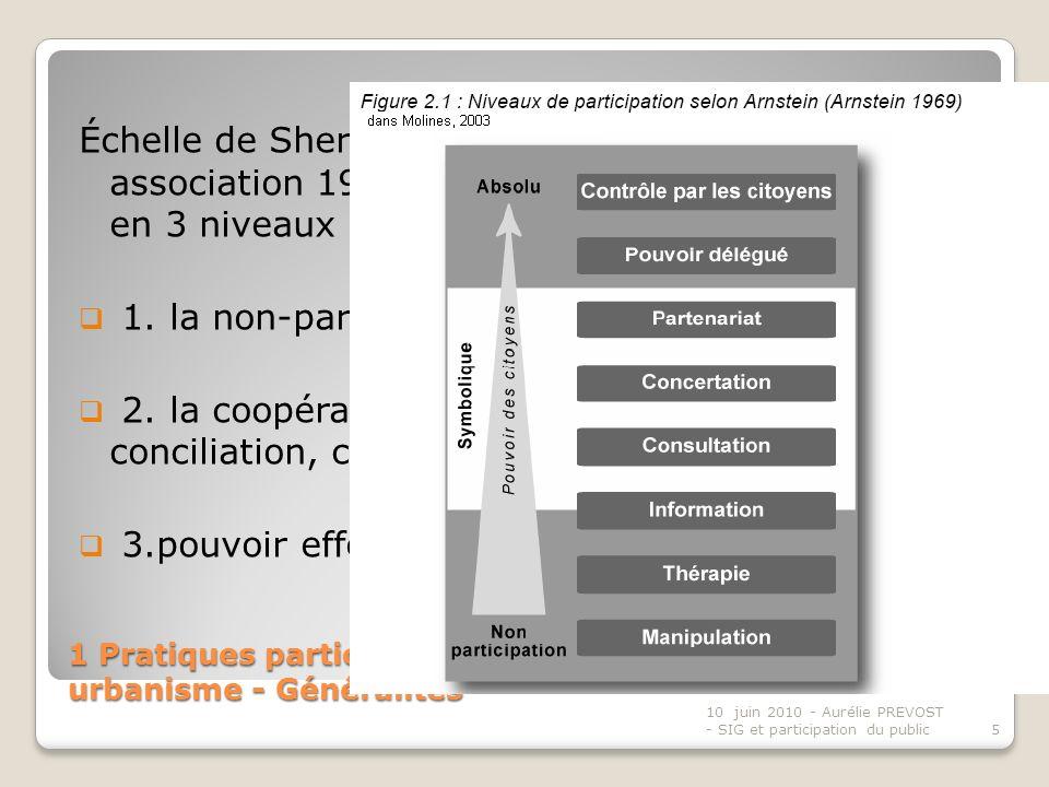 1 Pratiques participatives en aménagement et urbanisme - Généralités