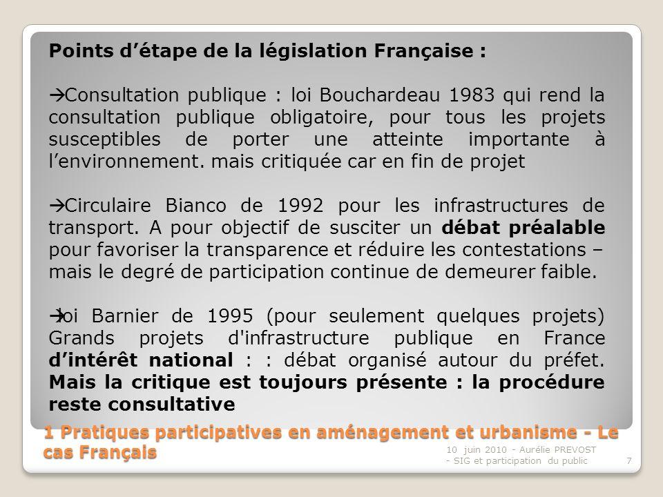 Points d'étape de la législation Française :